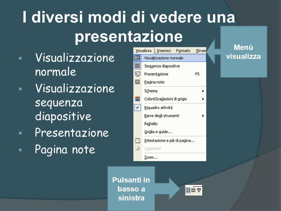 I diversi modi di vedere una presentazione