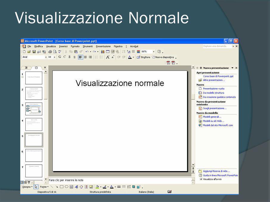 Visualizzazione Normale