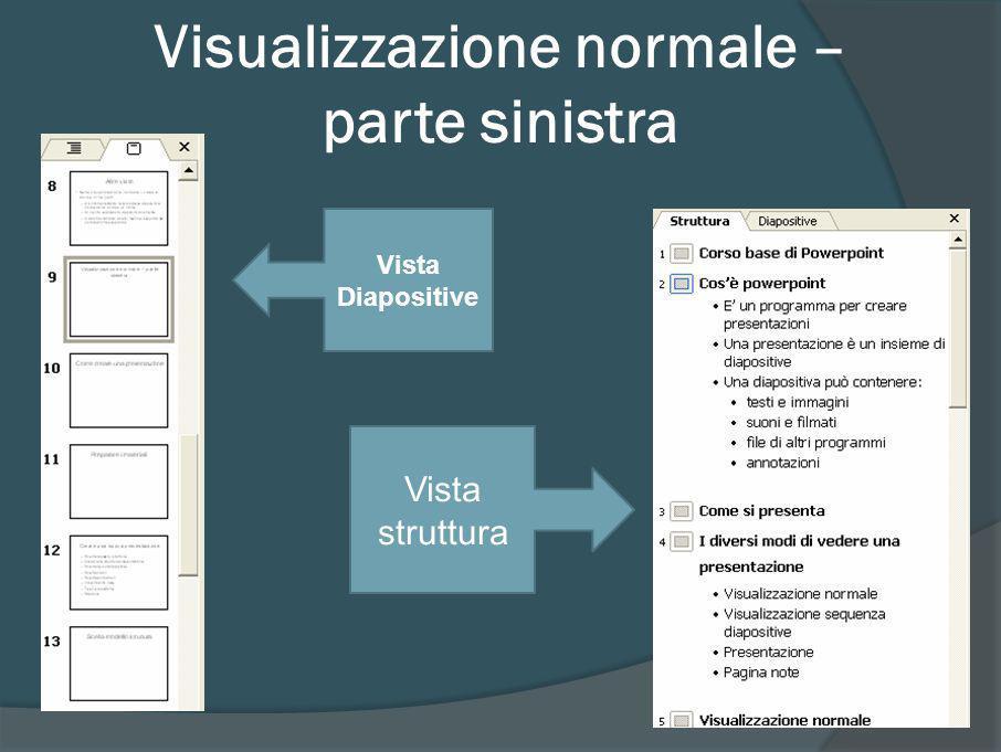 Visualizzazione normale –