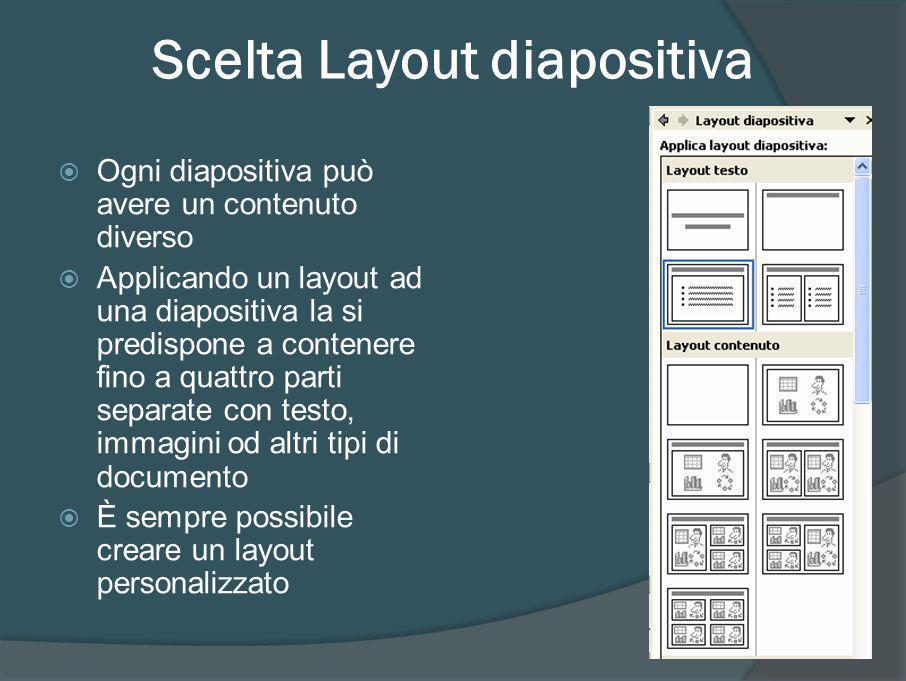Scelta Layout diapositiva