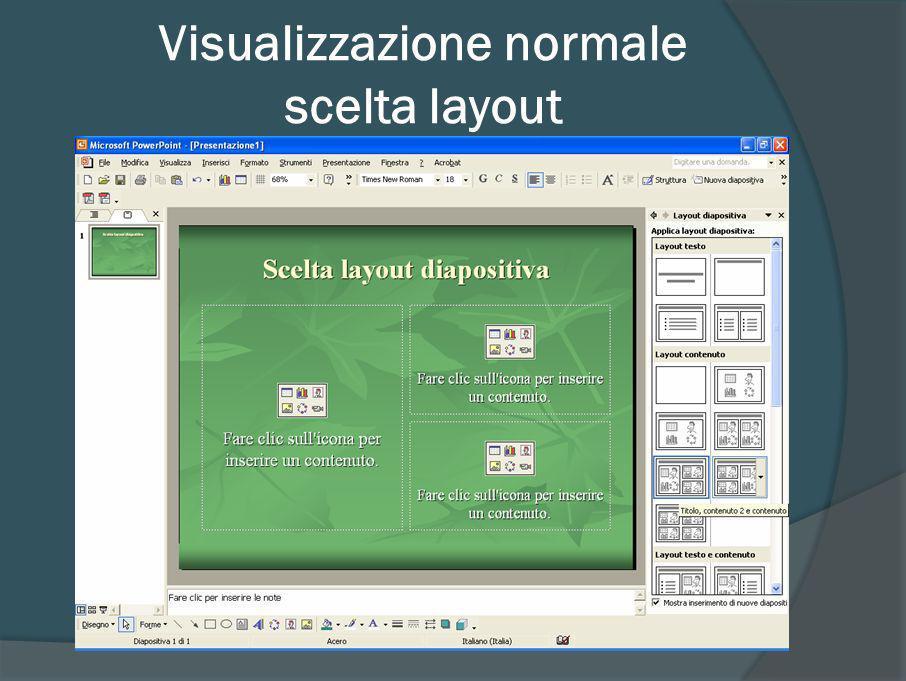 Visualizzazione normale scelta layout
