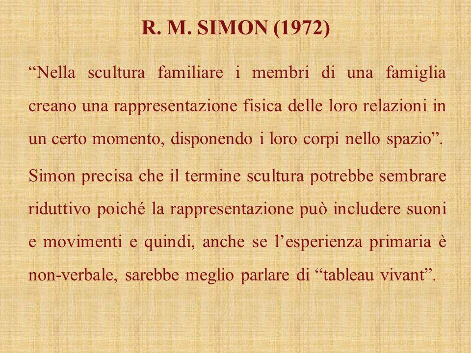 R. M. SIMON (1972)
