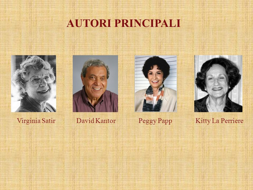 AUTORI PRINCIPALI Virginia Satir David Kantor Peggy Papp