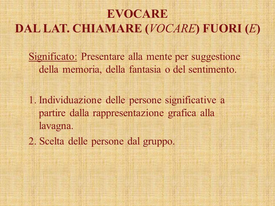 EVOCARE DAL LAT. CHIAMARE (VOCARE) FUORI (E)