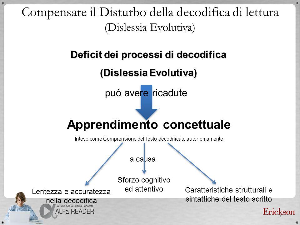 Compensare il Disturbo della decodifica di lettura (Dislessia Evolutiva)