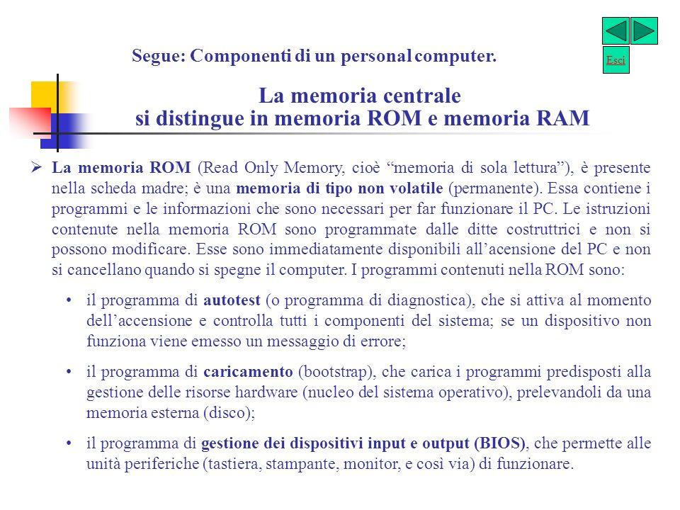 La memoria centrale si distingue in memoria ROM e memoria RAM