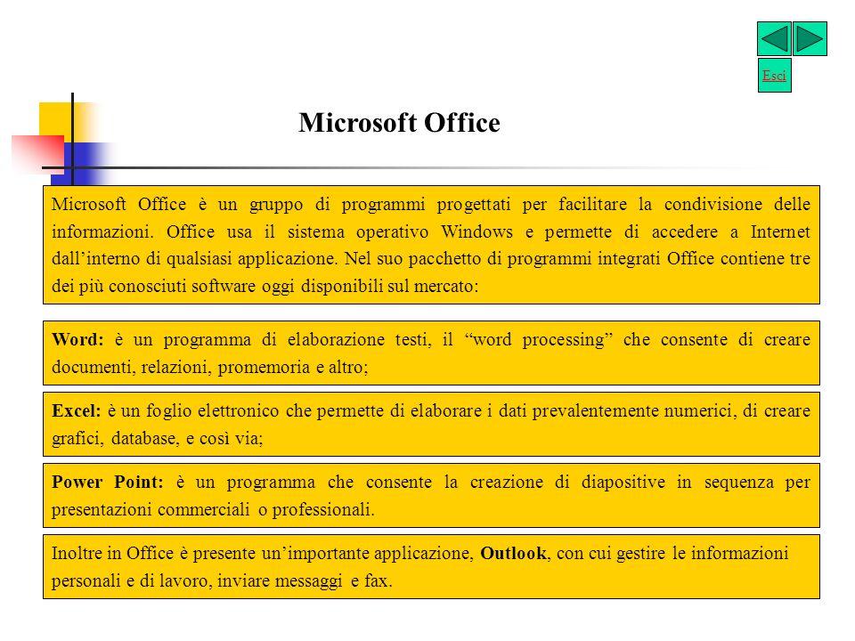 Esci Microsoft Office.