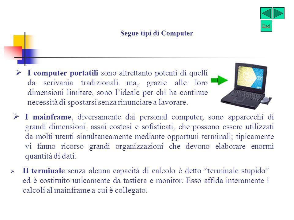 Esci Segue tipi di Computer.