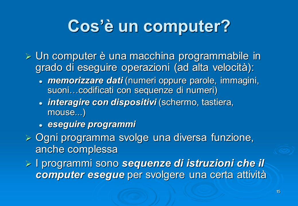 Cos'è un computer Un computer è una macchina programmabile in grado di eseguire operazioni (ad alta velocità):