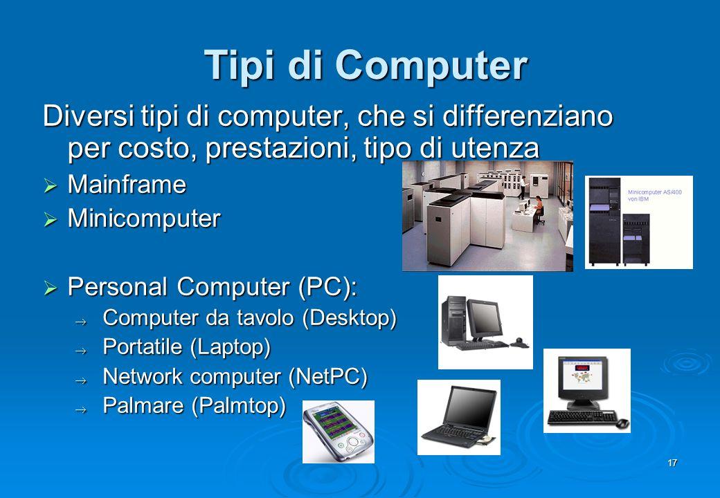 Tipi di Computer Diversi tipi di computer, che si differenziano per costo, prestazioni, tipo di utenza.