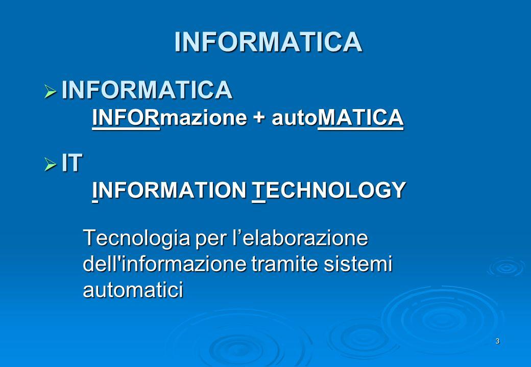INFORMATICA INFORMATICA INFORmazione + autoMATICA