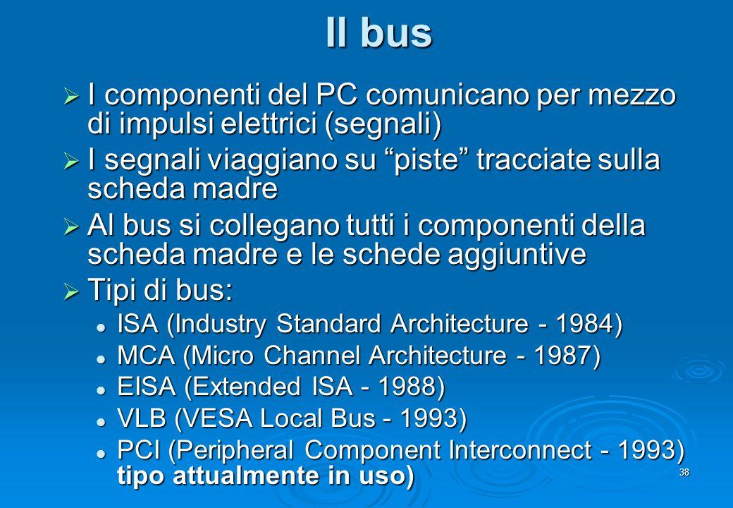 Il bus I componenti del PC comunicano per mezzo di impulsi elettrici (segnali) I segnali viaggiano su piste tracciate sulla scheda madre.
