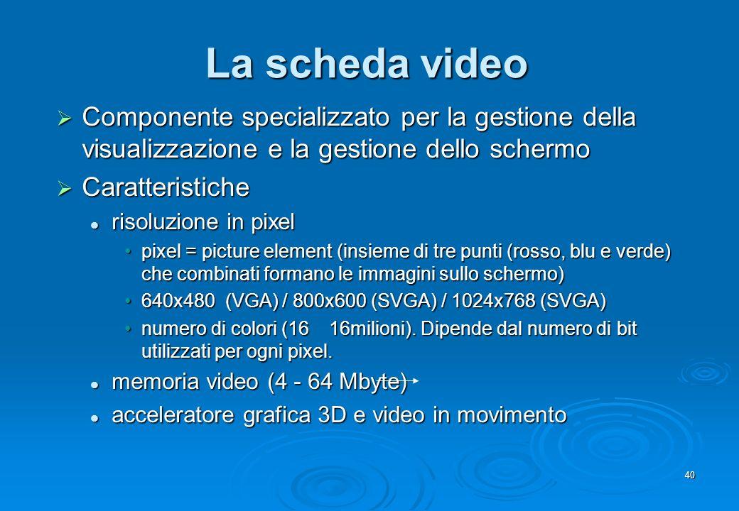 La scheda video Componente specializzato per la gestione della visualizzazione e la gestione dello schermo.