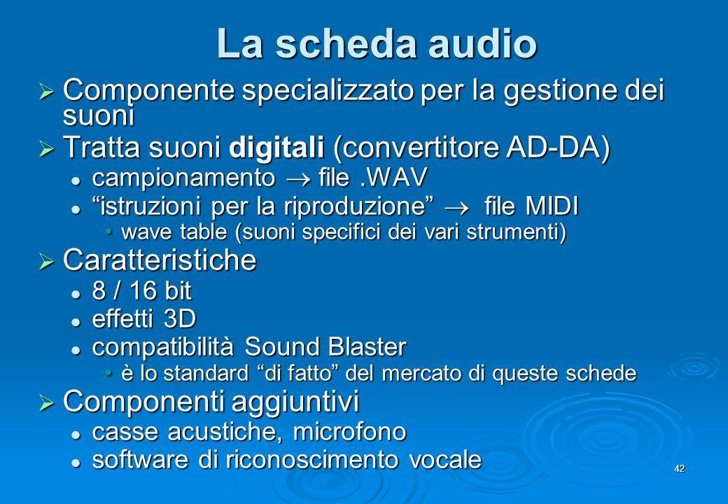 La scheda audio Componente specializzato per la gestione dei suoni