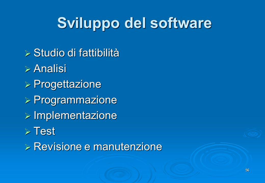 Sviluppo del software Studio di fattibilità Analisi Progettazione
