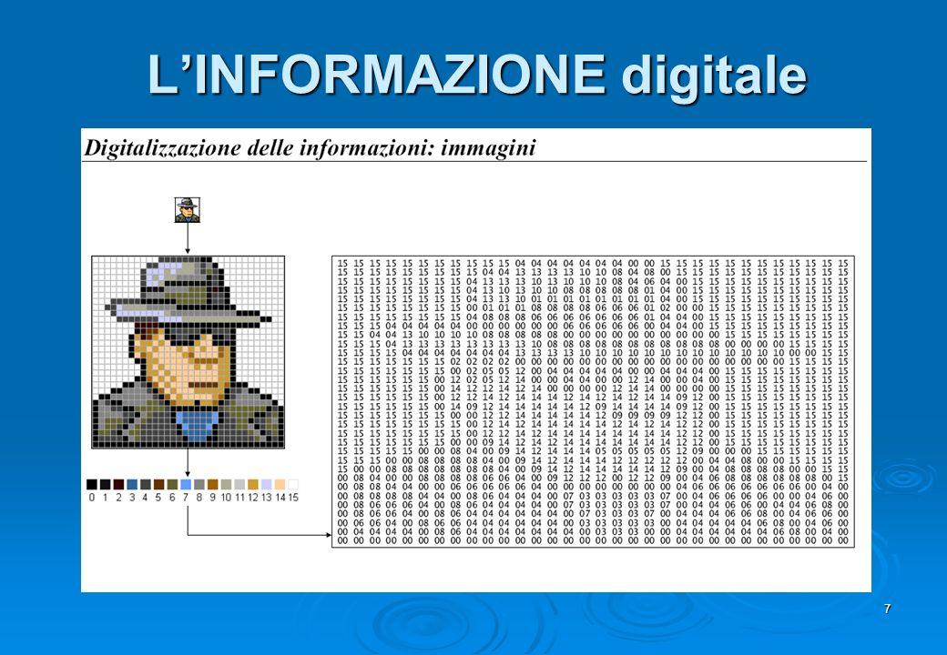 L'INFORMAZIONE digitale