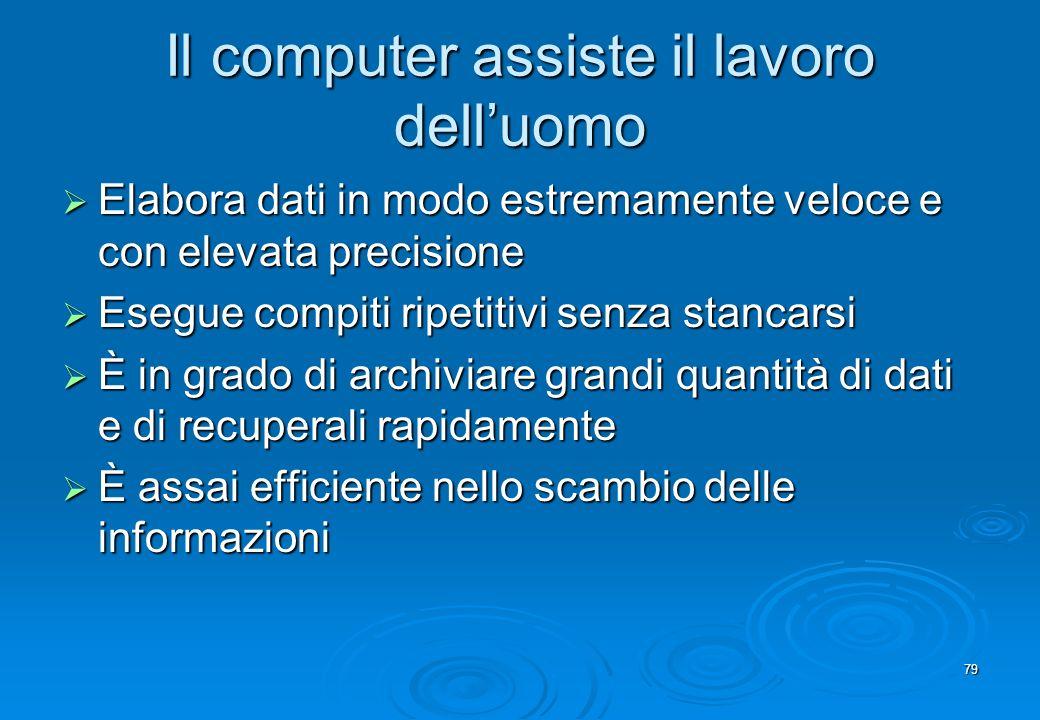 Il computer assiste il lavoro dell'uomo
