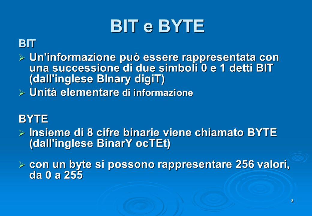 BIT e BYTE BIT. Un informazione può essere rappresentata con una successione di due simboli 0 e 1 detti BIT (dall inglese BInary digiT)
