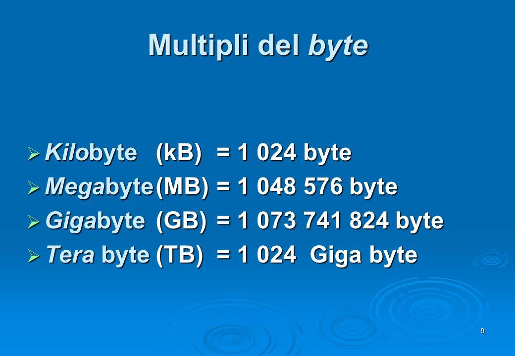Multipli del byte Kilobyte (kB) = 1 024 byte
