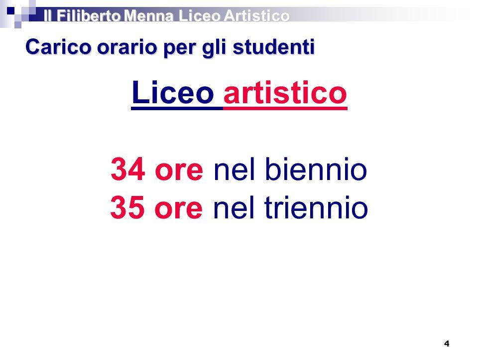Liceo artistico 34 ore nel biennio 35 ore nel triennio