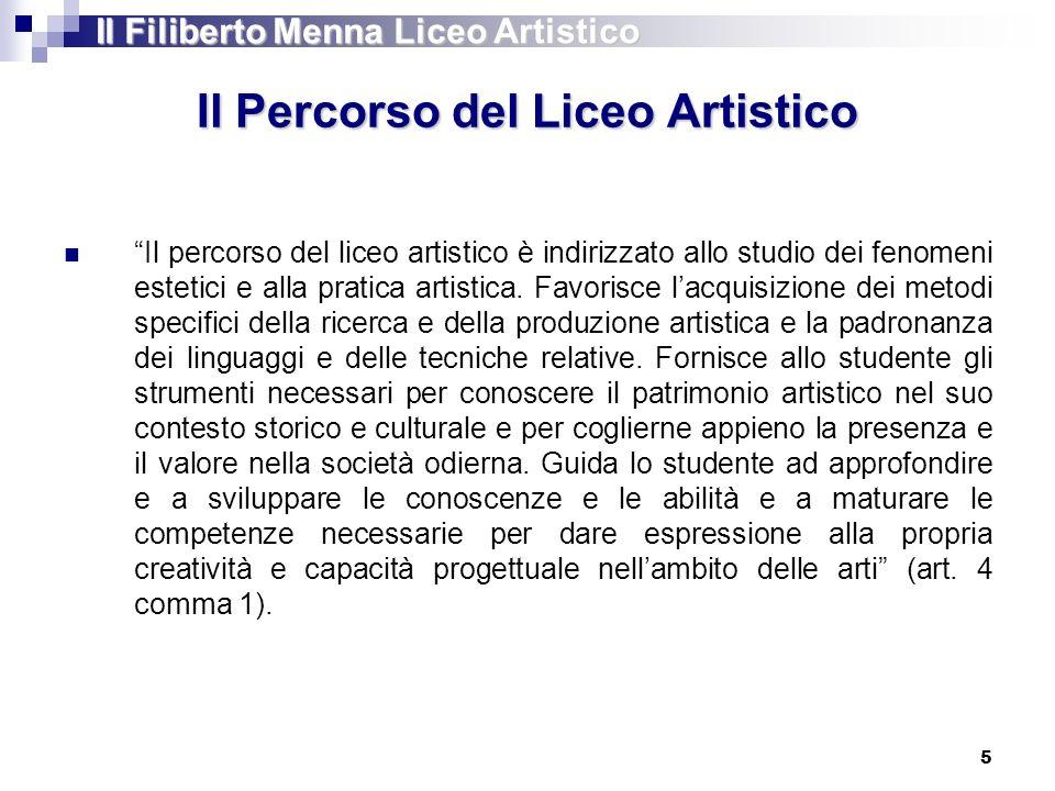 Il Percorso del Liceo Artistico