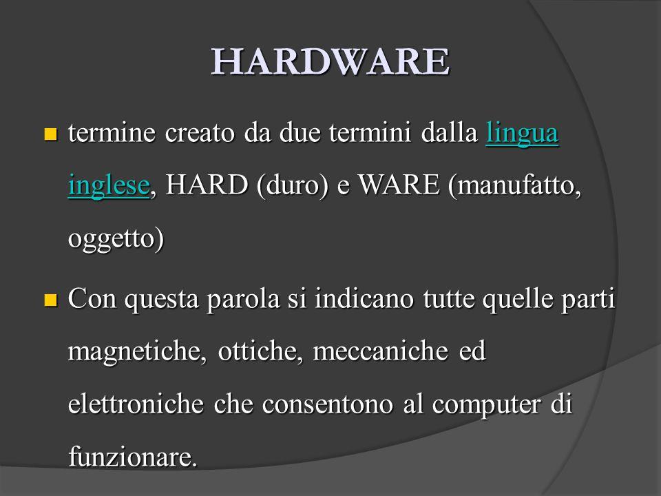 HARDWARE termine creato da due termini dalla lingua inglese, HARD (duro) e WARE (manufatto, oggetto)