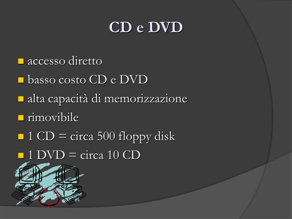 CD e DVD accesso diretto basso costo CD e DVD