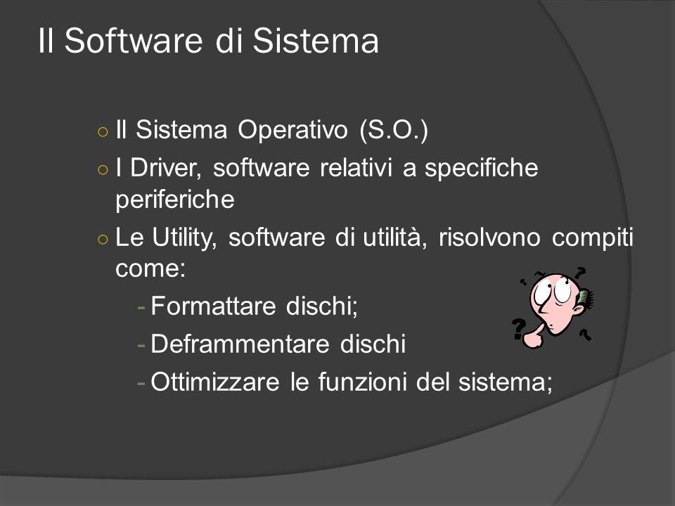 Il Software di Sistema Il Sistema Operativo (S.O.)