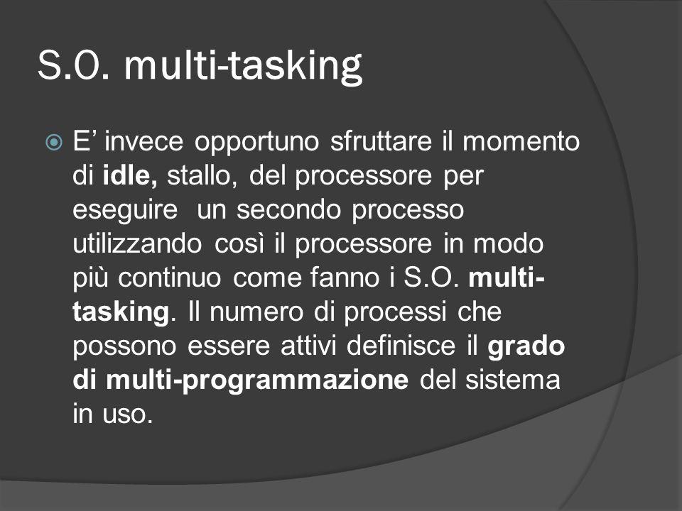 S.O. multi-tasking