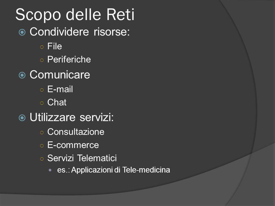 Scopo delle Reti Condividere risorse: Comunicare Utilizzare servizi: