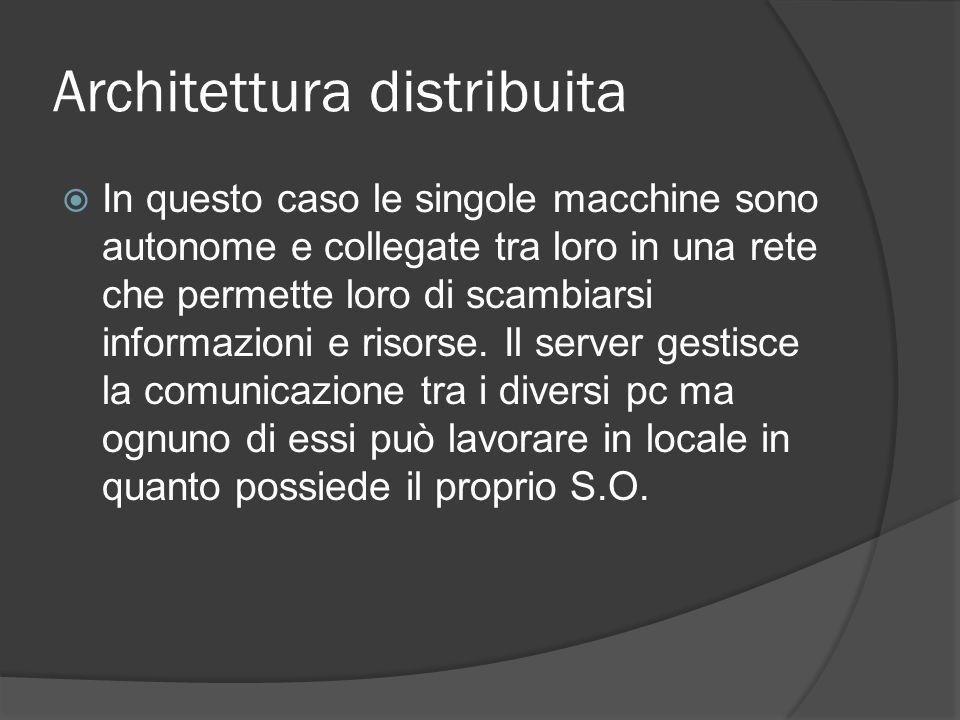 Architettura distribuita