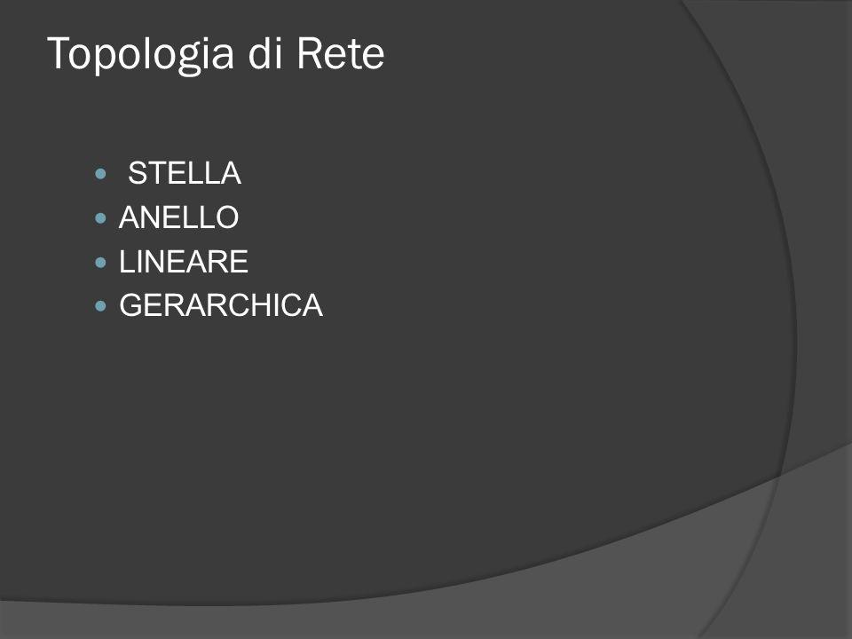 Topologia di Rete STELLA ANELLO LINEARE GERARCHICA