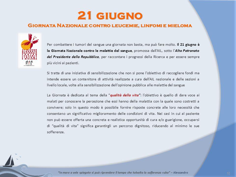 Giornata Nazionale contro leucemie, linfomi e mieloma