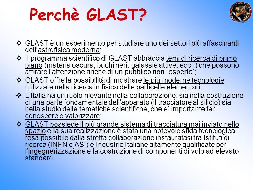 Perchè GLAST GLAST è un esperimento per studiare uno dei settori più affascinanti dell'astrofisica moderna;