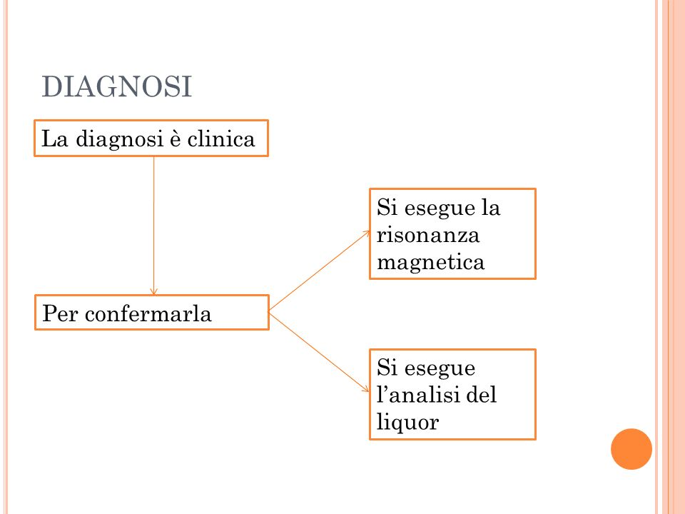 DIAGNOSI La diagnosi è clinica Si esegue la risonanza magnetica