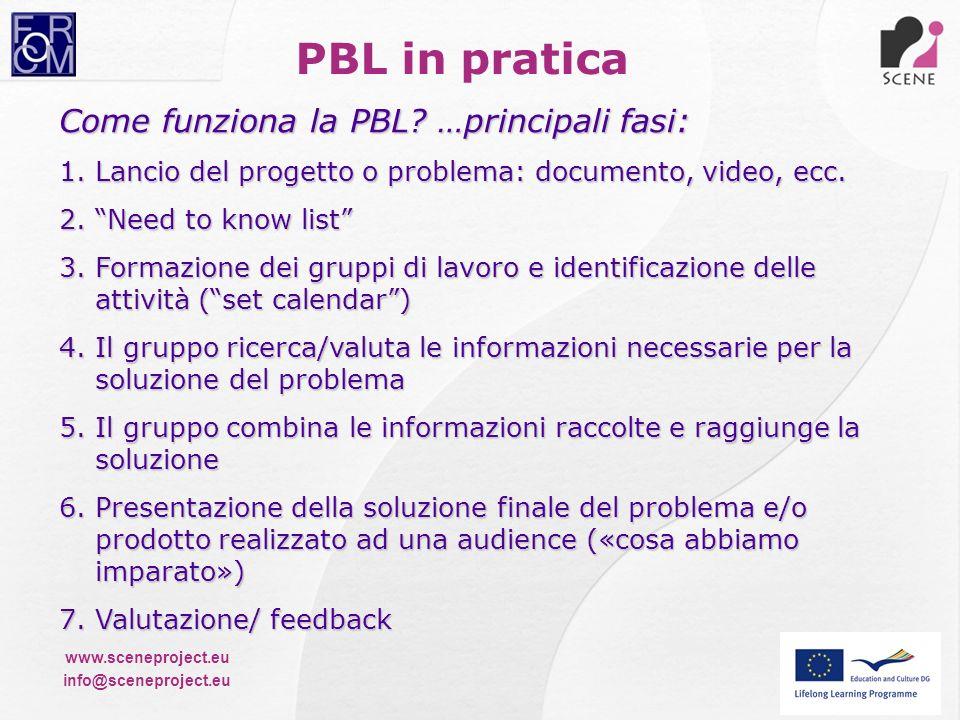PBL in pratica Come funziona la PBL …principali fasi:
