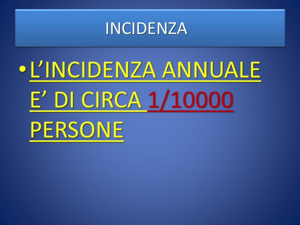L'INCIDENZA ANNUALE E' DI CIRCA 1/10000 PERSONE