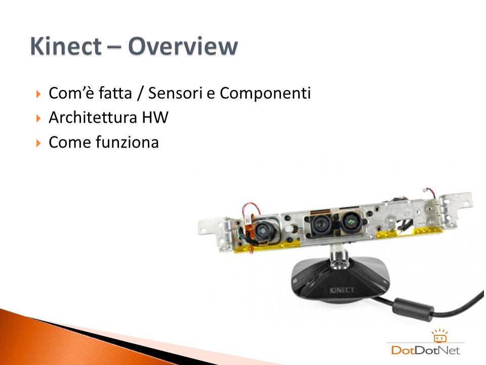 Kinect – Overview Com'è fatta / Sensori e Componenti Architettura HW