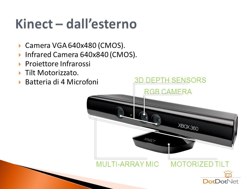 Kinect – dall'esterno Camera VGA 640x480 (CMOS).