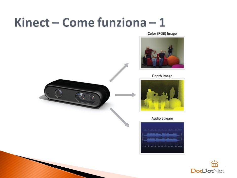 Kinect – Come funziona – 1