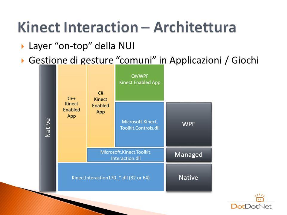 Kinect Interaction – Architettura