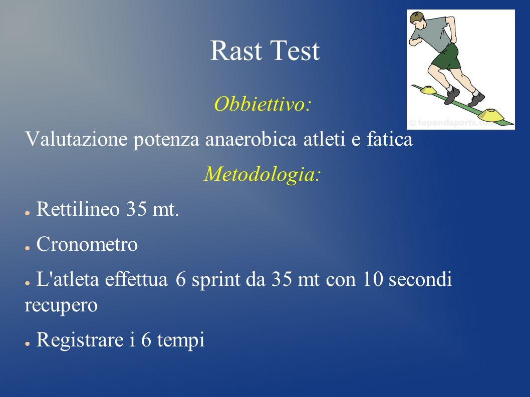 Rast Test Obbiettivo: Valutazione potenza anaerobica atleti e fatica