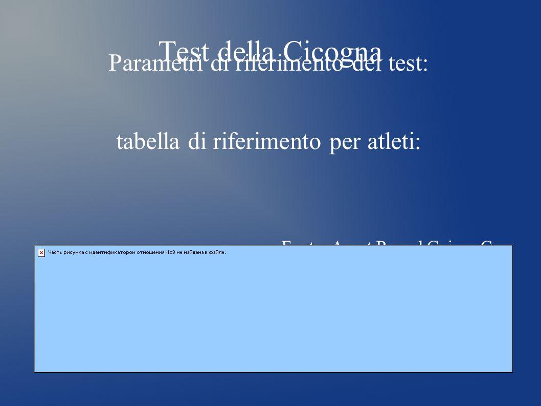 Test della Cicogna Parametri di riferimento del test:
