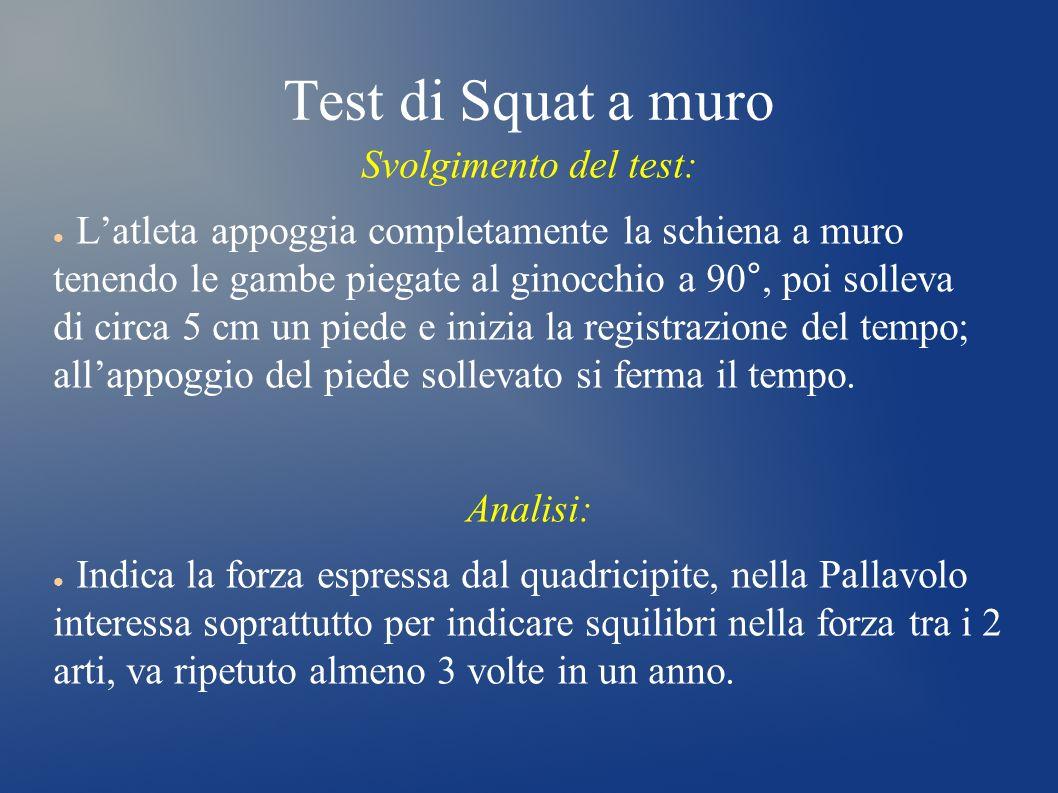 Test di Squat a muro Svolgimento del test: