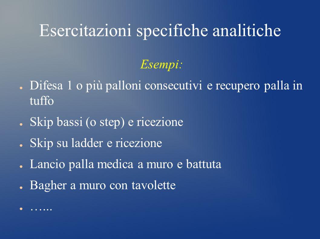 Esercitazioni specifiche analitiche
