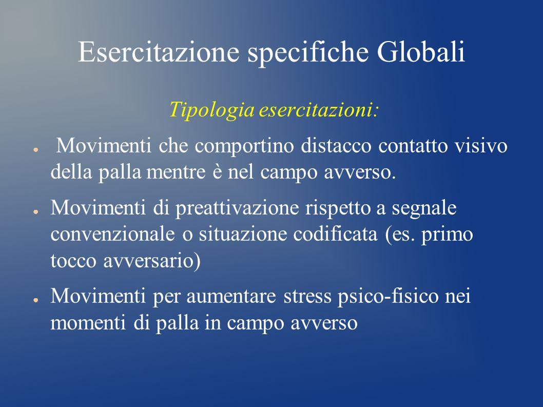 Esercitazione specifiche Globali