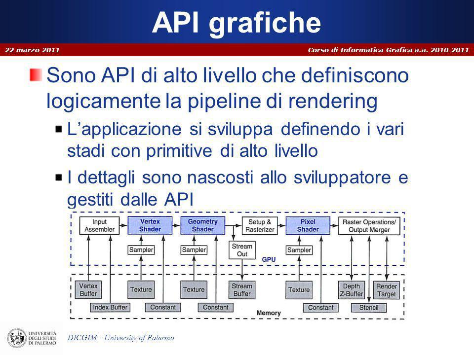 API grafiche22 marzo 2011. Sono API di alto livello che definiscono logicamente la pipeline di rendering.