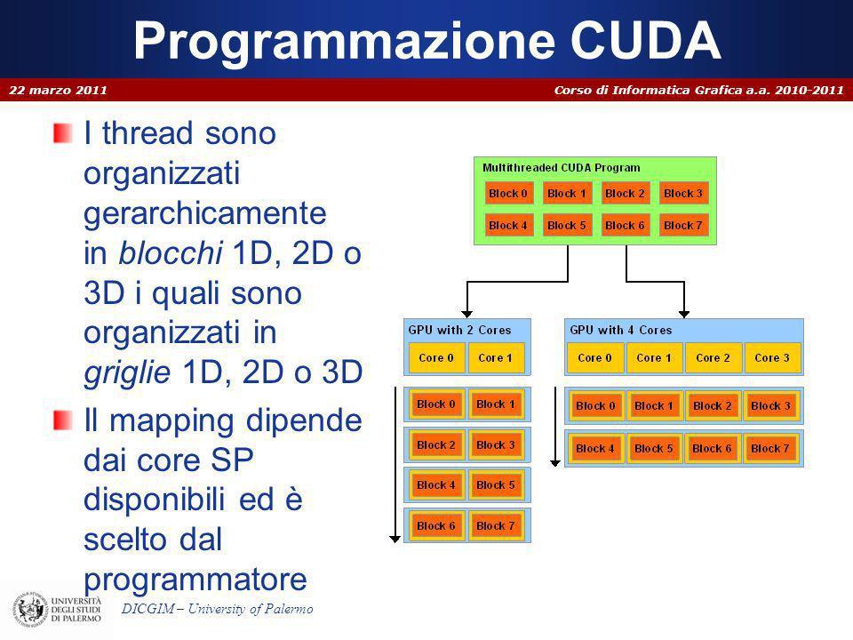 Programmazione CUDA22 marzo 2011. I thread sono organizzati gerarchicamente in blocchi 1D, 2D o 3D i quali sono organizzati in griglie 1D, 2D o 3D.