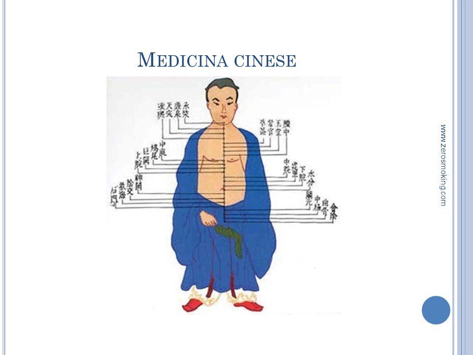 Medicina cinese www.zerosmoking.com