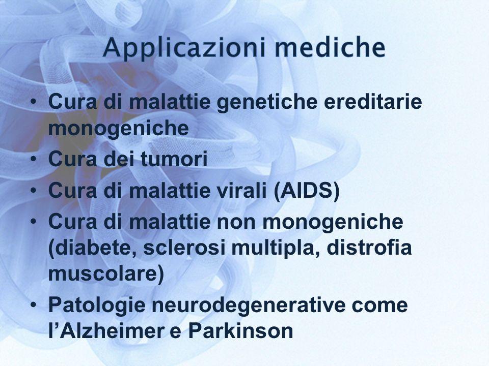 Applicazioni mediche Cura di malattie genetiche ereditarie monogeniche